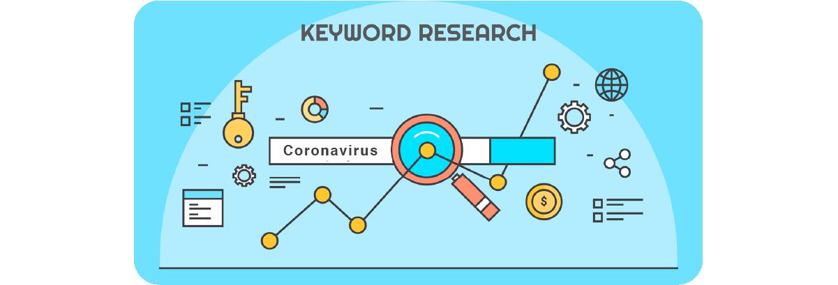 coronavirus  covid19 impact media and marketing